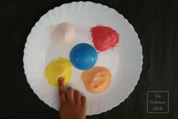 How to make sherbet: fun acid base chemical reaction science activity for kids