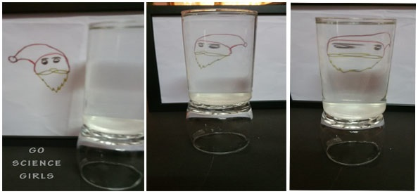 Effects of refraction of light through a glass of water