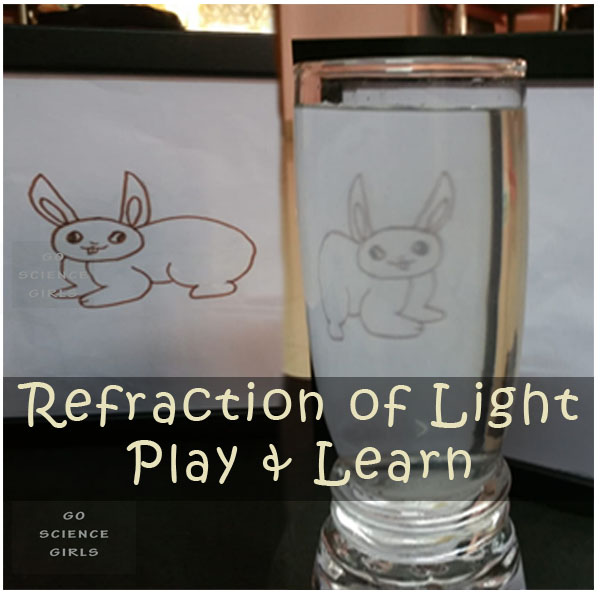 Playing with refraction of light - a fun STEAM (or STEM + Art) activity for kids
