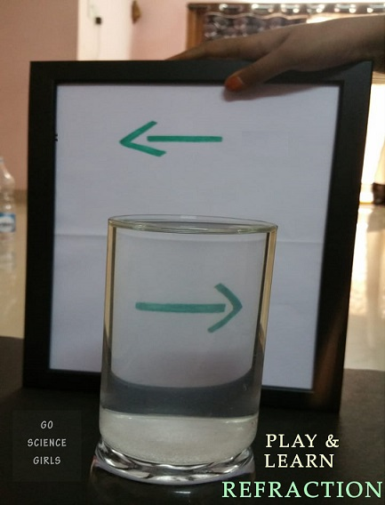 Playing with refraction of light - fun science for kids