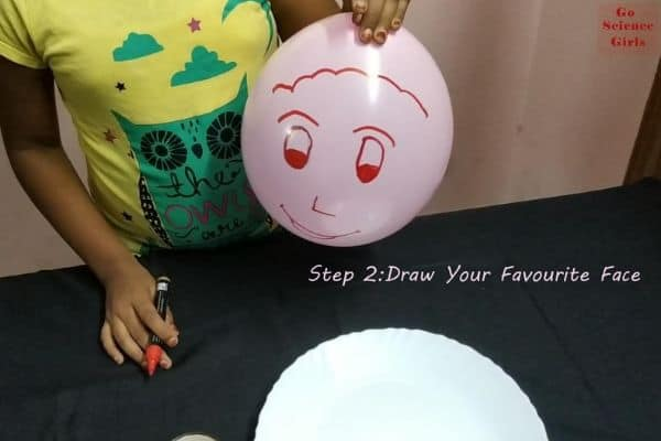Draw Your Favourite Face in Balloon - Static Science Experiment
