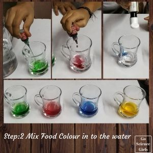 Mix Food Colour in to water Go Science Girls