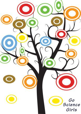 Colorful Family Tree Template For Kids