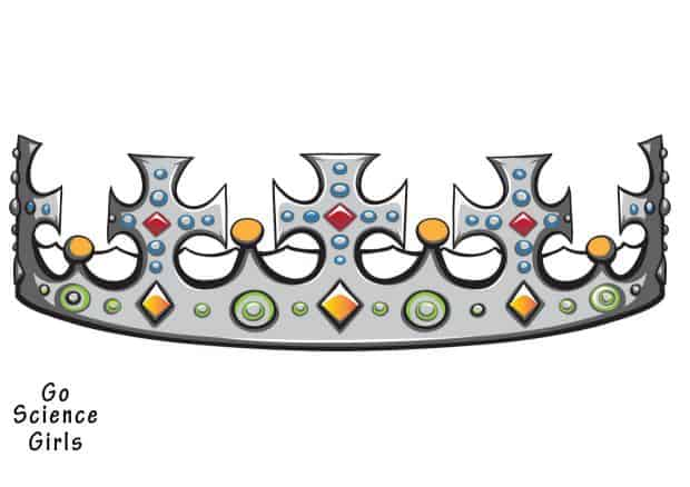 crown template for adults