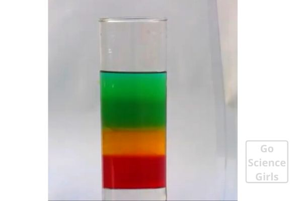 Density Rainbow Activity