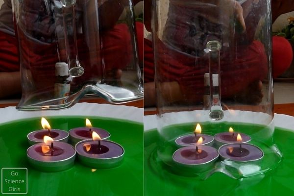 Candle Rising Water Experiment Many Candles