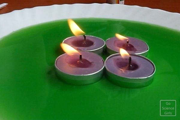 Candle Rising Water With Four Candles