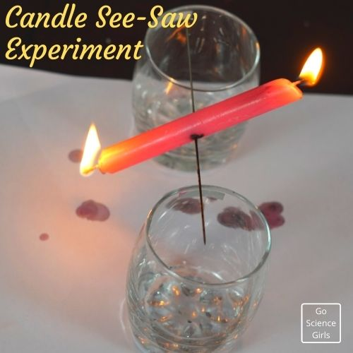 Fire Experiment For Kids