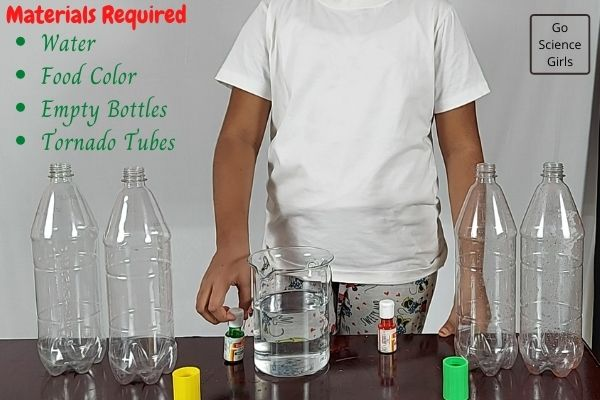 Materials Required For Tornado Experiment