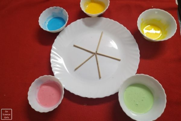 Colorful Oobleck Science Experiment
