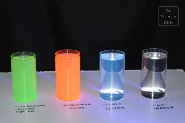 How to make glowing water - 3 ways (Tonic Water, Highlighter pen, Fluorescent pen)