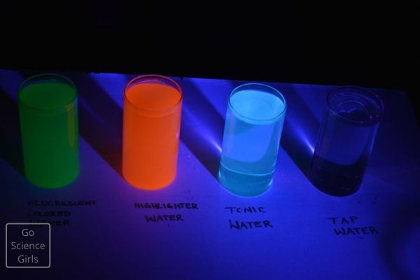 Glowing Water Experiment under Black Light
