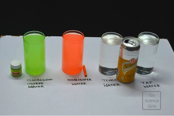Glowing Water Experiment - Things Required