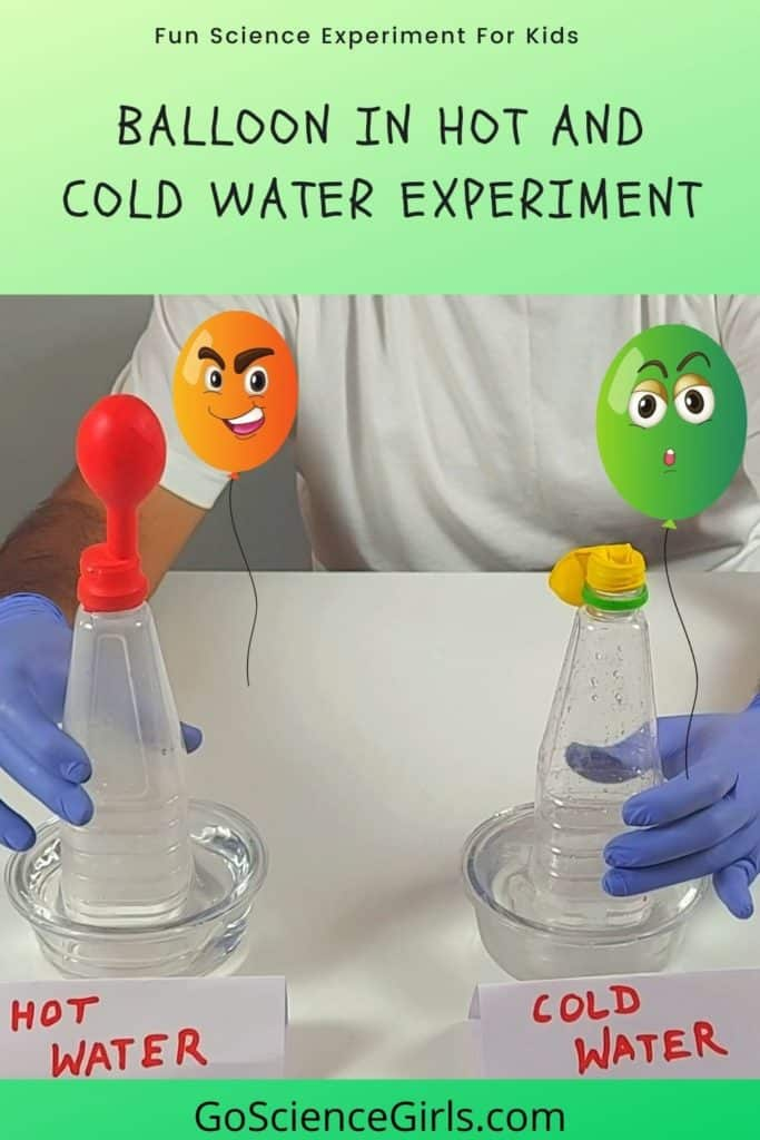 Balloon in Hot And Cold Water Science Experiment