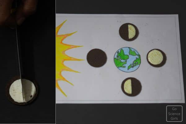 Chop off the frosting for making moon phases