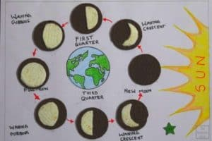 Different Phases of Moon Using Oreo Biscuits