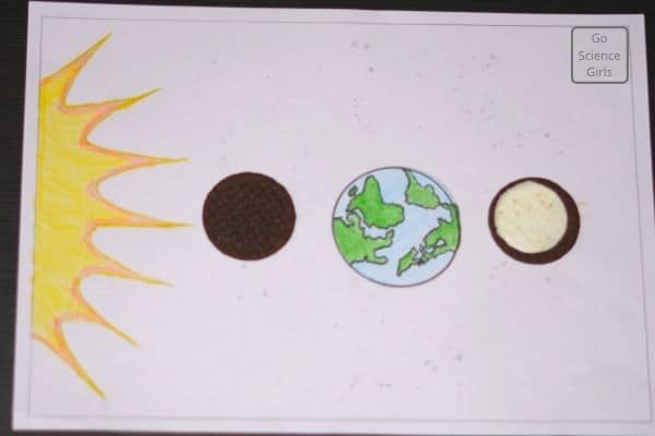 Separate the oreo biscuits for moon phases