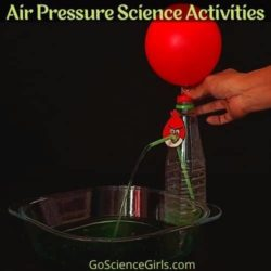 How to do an Air Pressure on Water Experiment for Kids