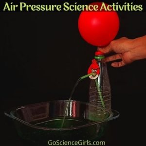 Air Pressure on Water - Science Experiment for Kids