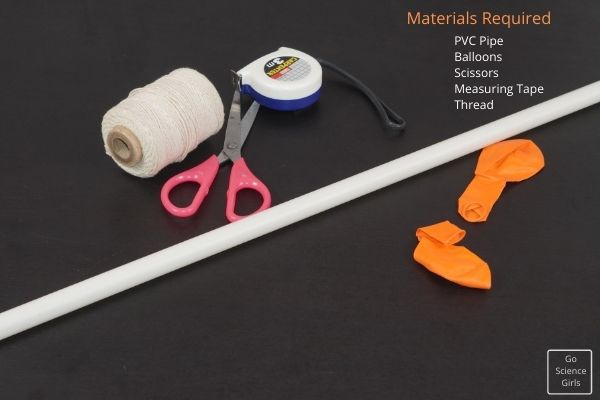 Materials Required