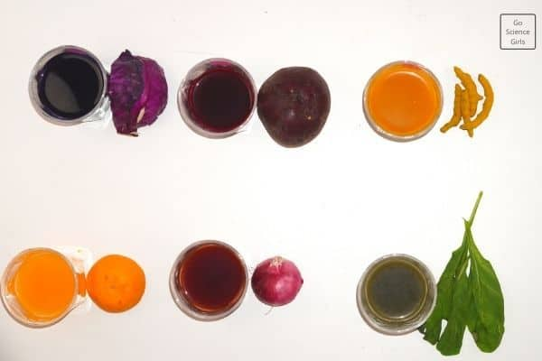 Natural Dye From Vegetables And Fruits