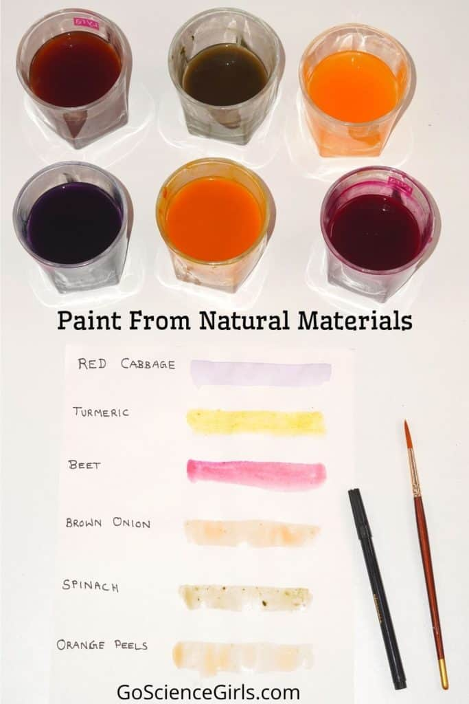 Paint From Natural Materials