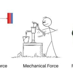What is Force and Motion? Ultimate Guide for Kids