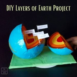 DIY layers of Earth Project
