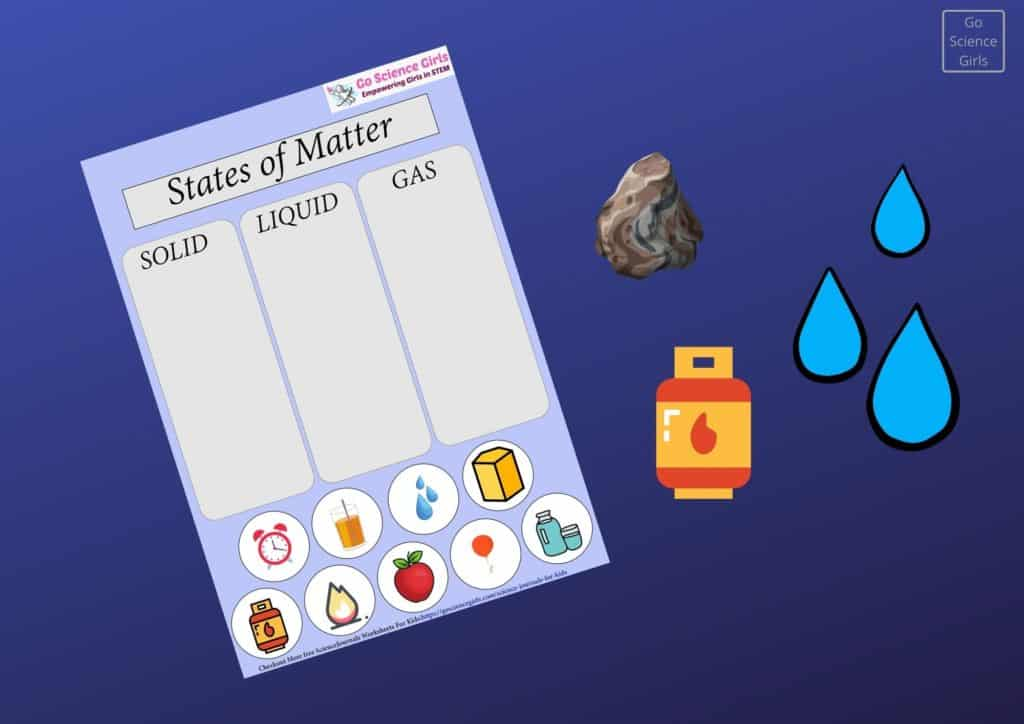 science journal states of matter