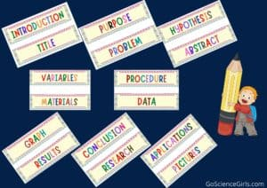 Free Science Fair Project Labels